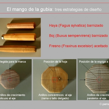 Tres estrategias de diseño del mango